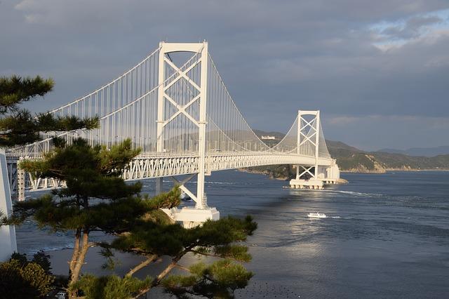 גשר נארוטו, שיקוקו, טיול ליפן